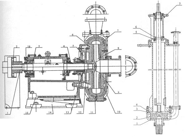 zj渣浆泵结构图